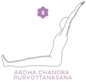 Sequenza yoga: Saluto alla Luna
