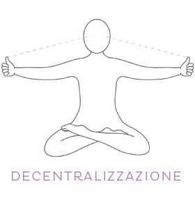 Yoga per gli occhi: decentralizzazione