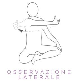 Yoga per gli occhi: osservazione laterale