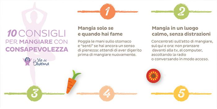 10 consigli per mangiare con consapevolezza